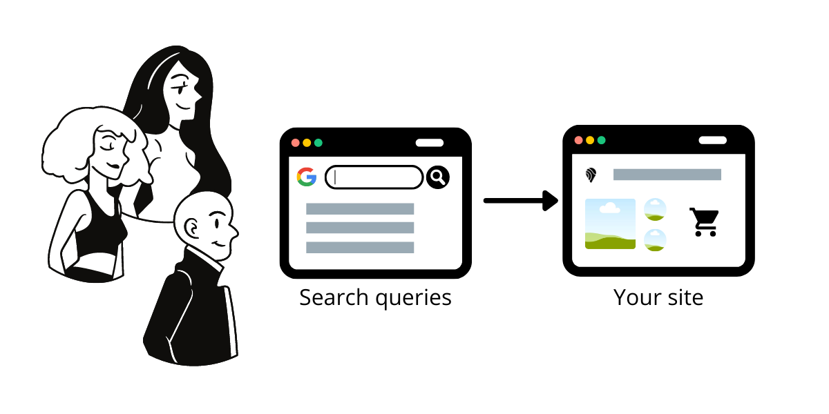 Trajaan x Google Search Console